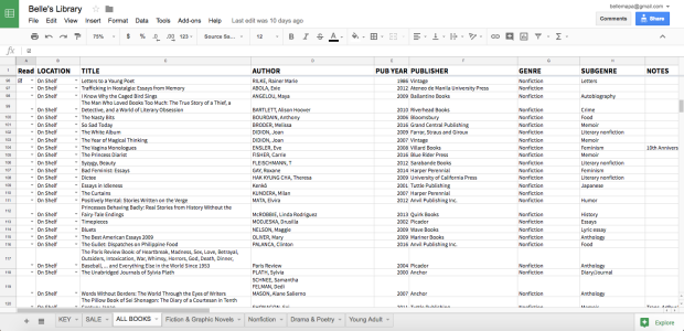 fml2018 i catalogued all my books in a spreadsheet part 1 tita